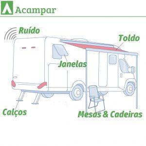 acampar_a