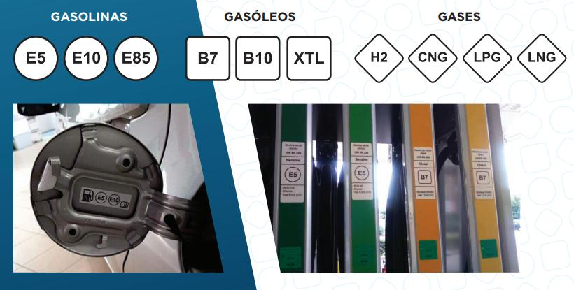 simbolos-combustível